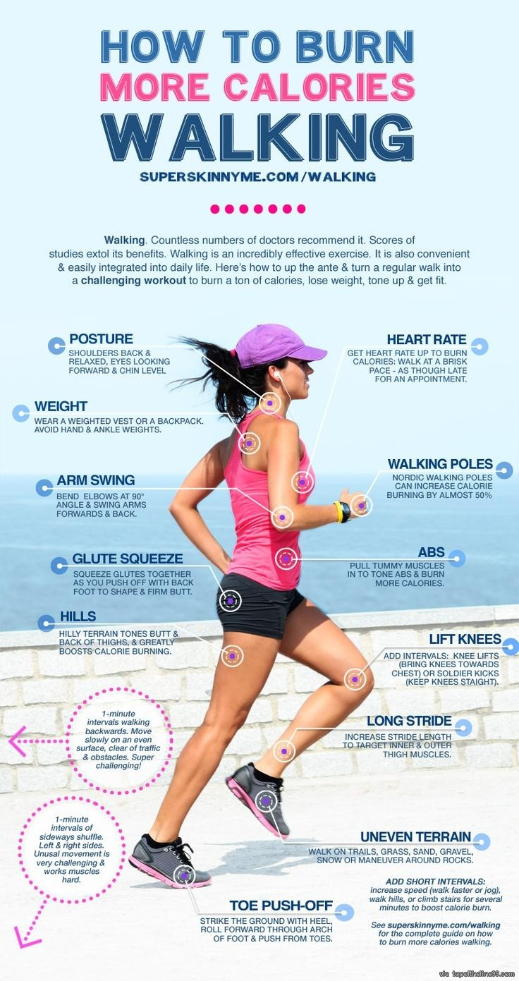 Art2share: How To Burn More Calories Walking