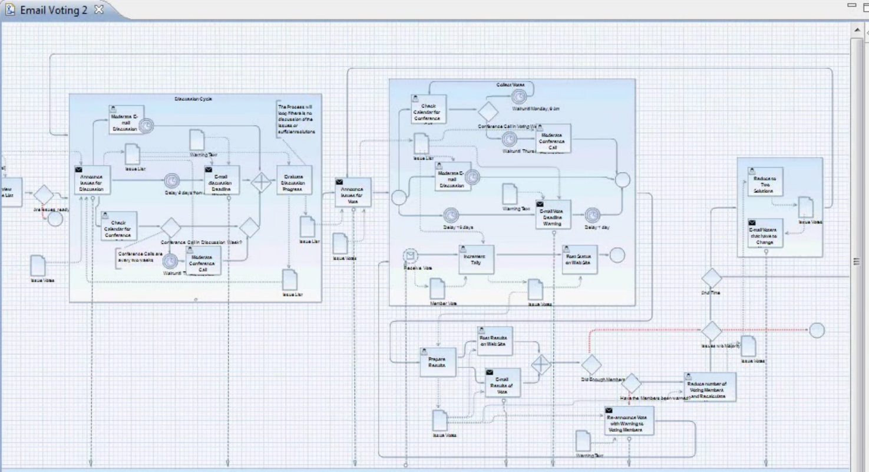 Drools jbpm bpmn2 visual editor m3 release bpmn2 visual editor m3 release ccuart Image collections