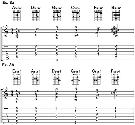 Beginner Guitars Acoustic: INSTRUCTION : Deconstructing Sus Chords ...