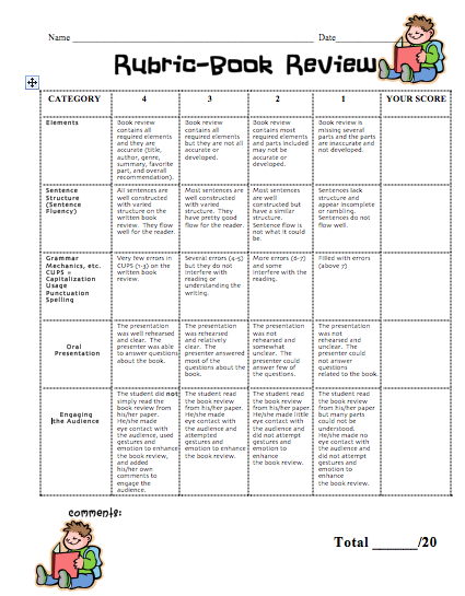 literary essay rubric grade 7 It includes two narrative rubrics, a personal essay writing, a persuasive essay rubric, a fiction writing rubric, and a response to literature rubric balanced literacycreative writingwriting this file includes a planning page, as well as a writer's checklist, creative i created for the students to check their grade a.