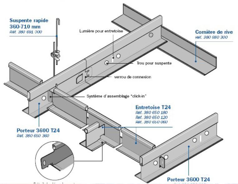 Suspente faux plafond amazing suspente acoustique bote de for Fixation pour plafond suspendu