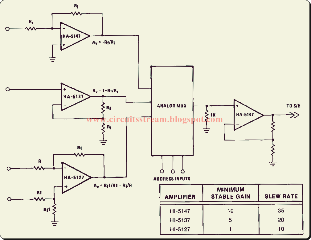 November 2013 electronictheory gianparkash for Circuit multiplexeur