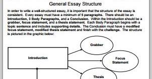 write me an coursework Standard Academic Editing