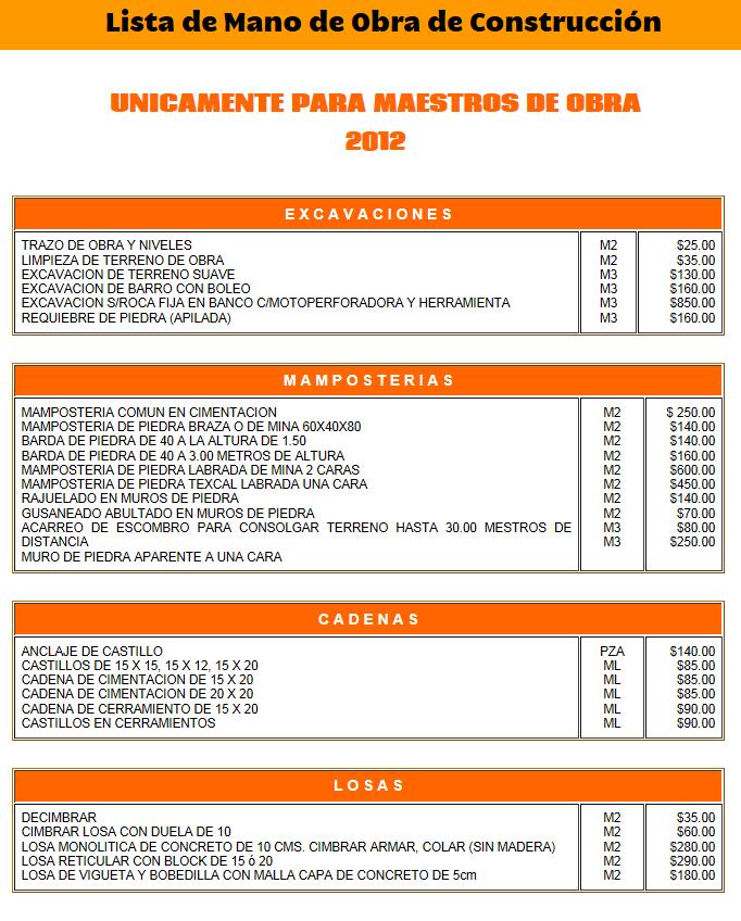 Ebookindicador destajos de mano de obra en la construcci n for Precios mano de obra construccion 2016 espana