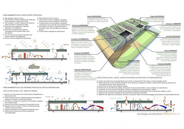 Escuela Infantil La Mercè / Pampols Arquitecte + BmésR29 Arquitectes + Montserrat Giné