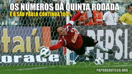 Números da quinta rodada do Brasileirão
