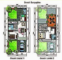 Sketsa Rumah Minimalis Modern Dua Lantai