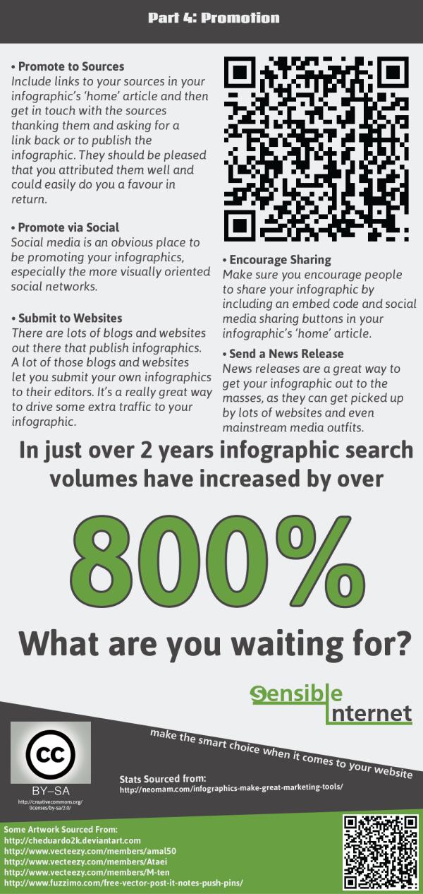 fungsi dan cara buat infografik
