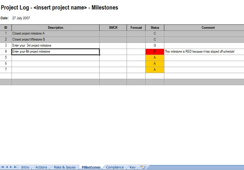 project milestone template