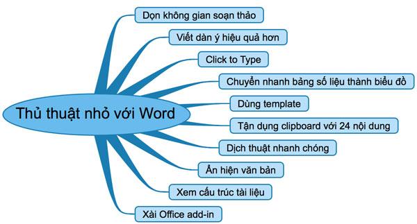 10 tính năng hay trong Word 2013 nên biết