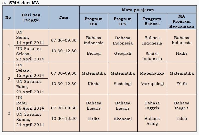 Results For Prediksi Ujian Nasional Soal Dan Kunci Prediksi Un Ipa Bed Mattress Sale