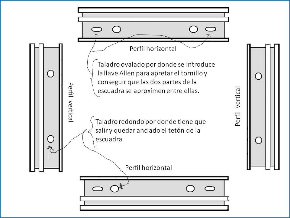 Como se hace una ventana de aluminio como se hace una for Como hacer una puerta de aluminio