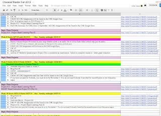 EDM 310 Checklist