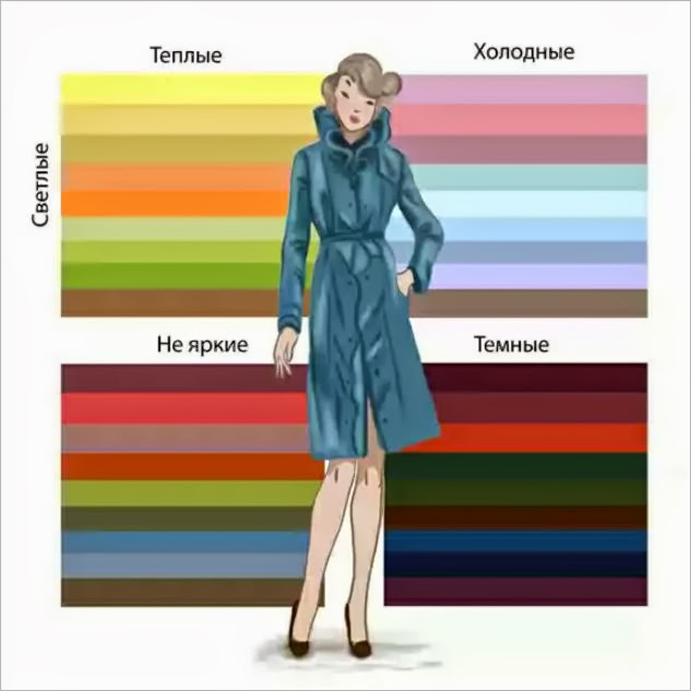 цветотипы зима, весна, лето, осень