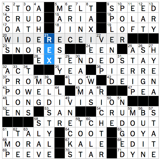 Rex Parker Does The Nyt Crossword Puzzle Garbage Boats Mon 6 9 14 South Dakota S Capital The Naked Maja Artist Beetle S Boss In The Comics Serb Or Pole Condescend To