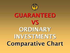 GUARANTEED VS ORDINARY - CHART