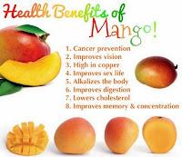 manfaat buah mangga untuk tubuh