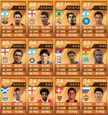 Orange MOTM Players - FIFA 12 Ultimate Team