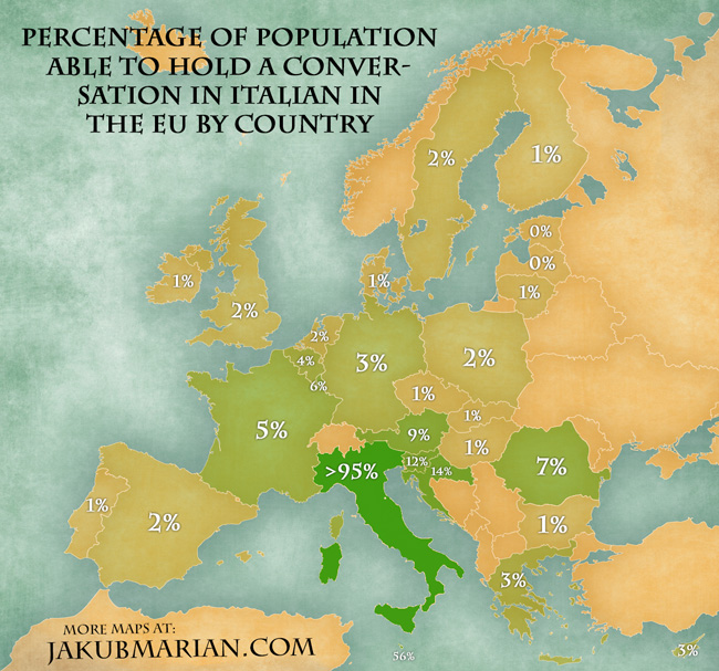 Percentage of population able to hold a conversation in italian in the EU by country