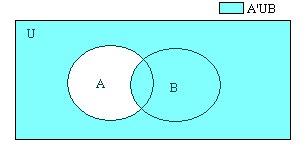 venn diagram a ub my mind venn diagrams