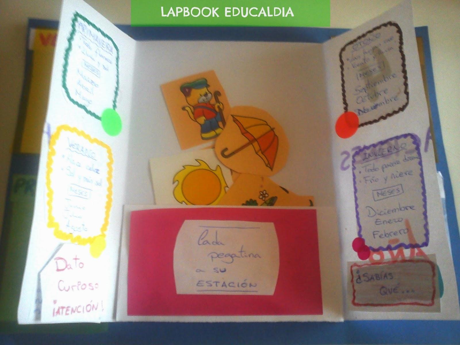 lapbook, homeschooling, educacion en familia