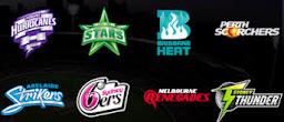 TEAMS OF BIG BASH 2015