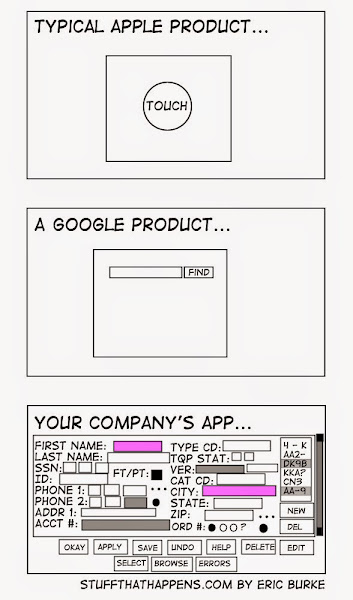 Programmer Cartoon: Your Company App
