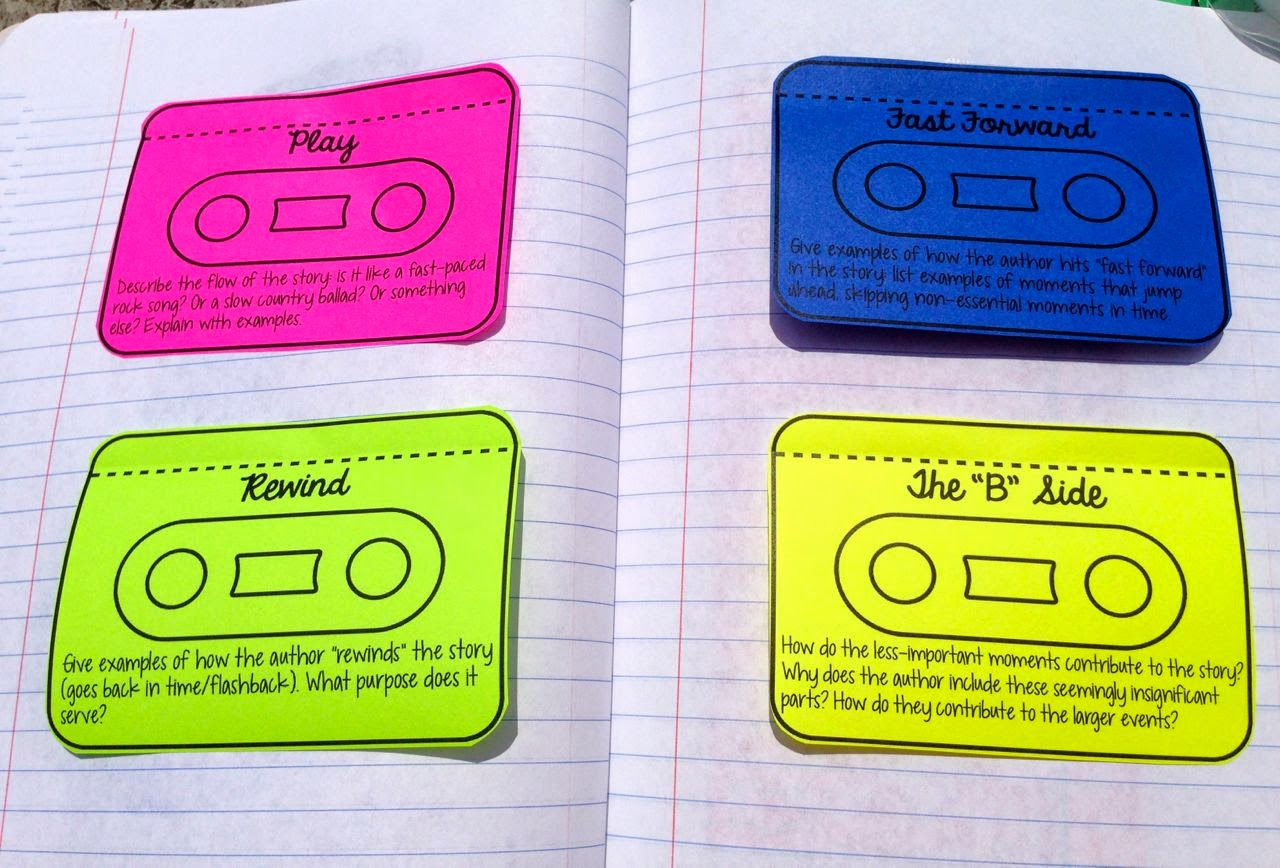 Interactive notebook activities on www.traceeorman.com