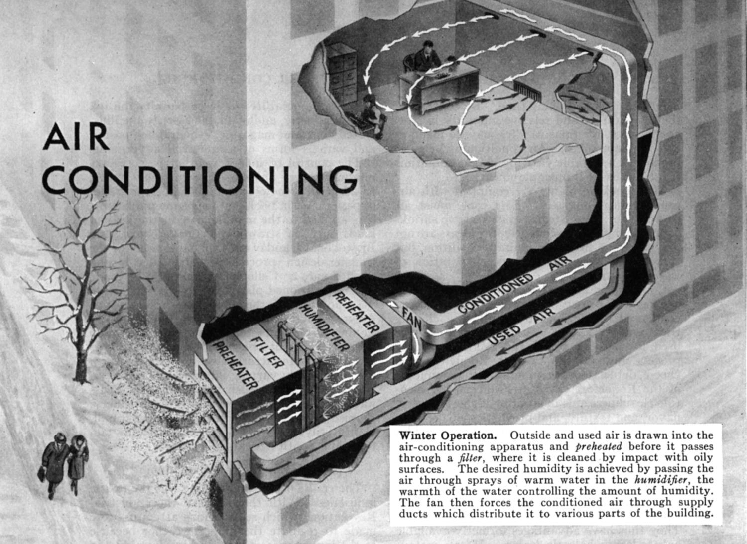 campbell appliance heating and air inc: the history of air conditioning
