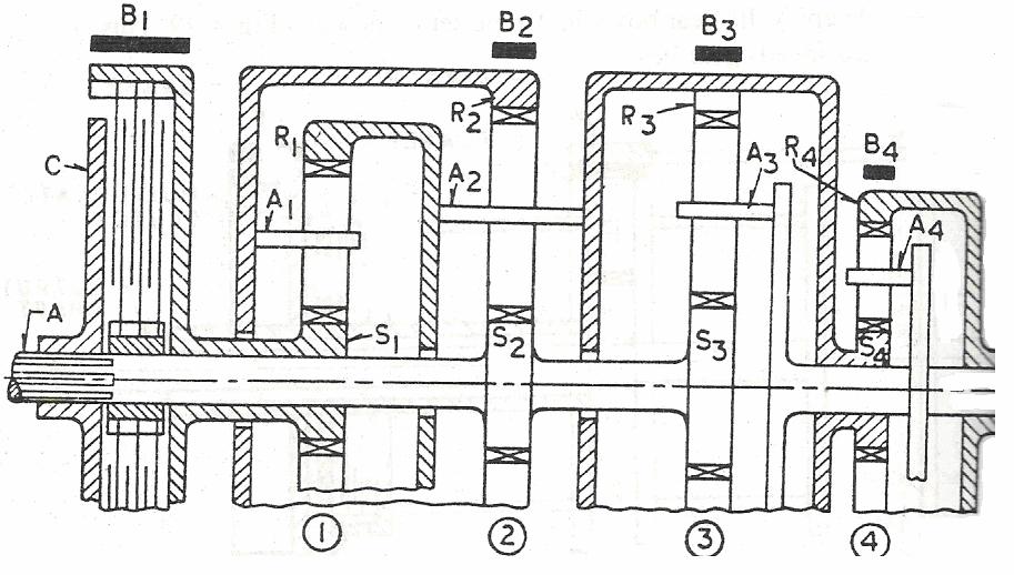 wilson gear box automotive transmission rh srmncrauto blogspot com epicyclic gear box diagram gearbox line diagram