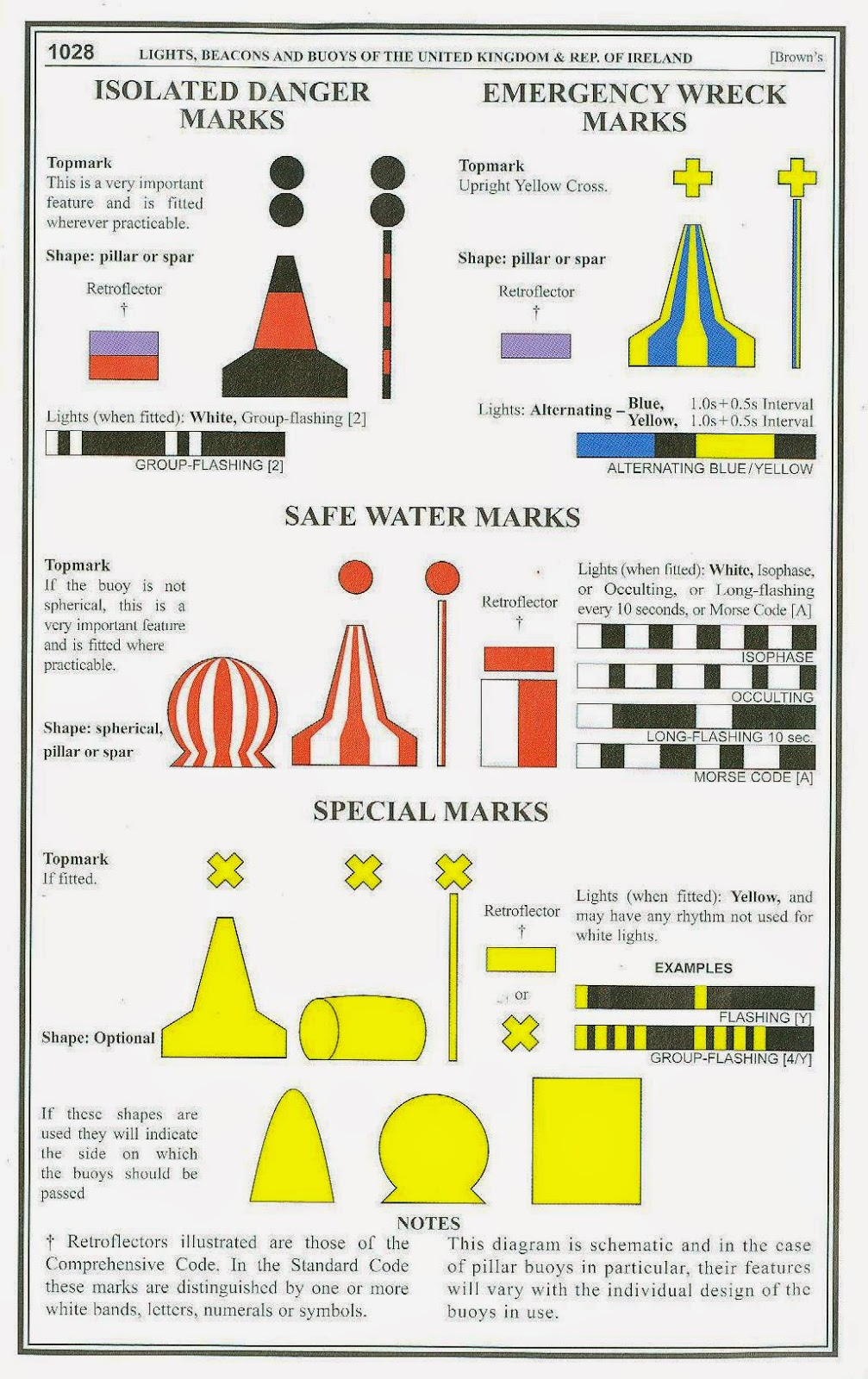 signal and system pdf by bp lathi