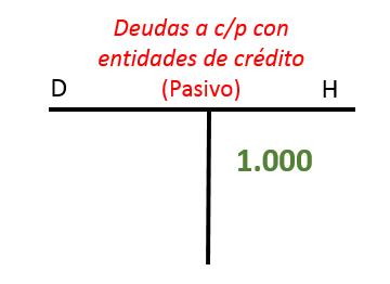 glosario contable: