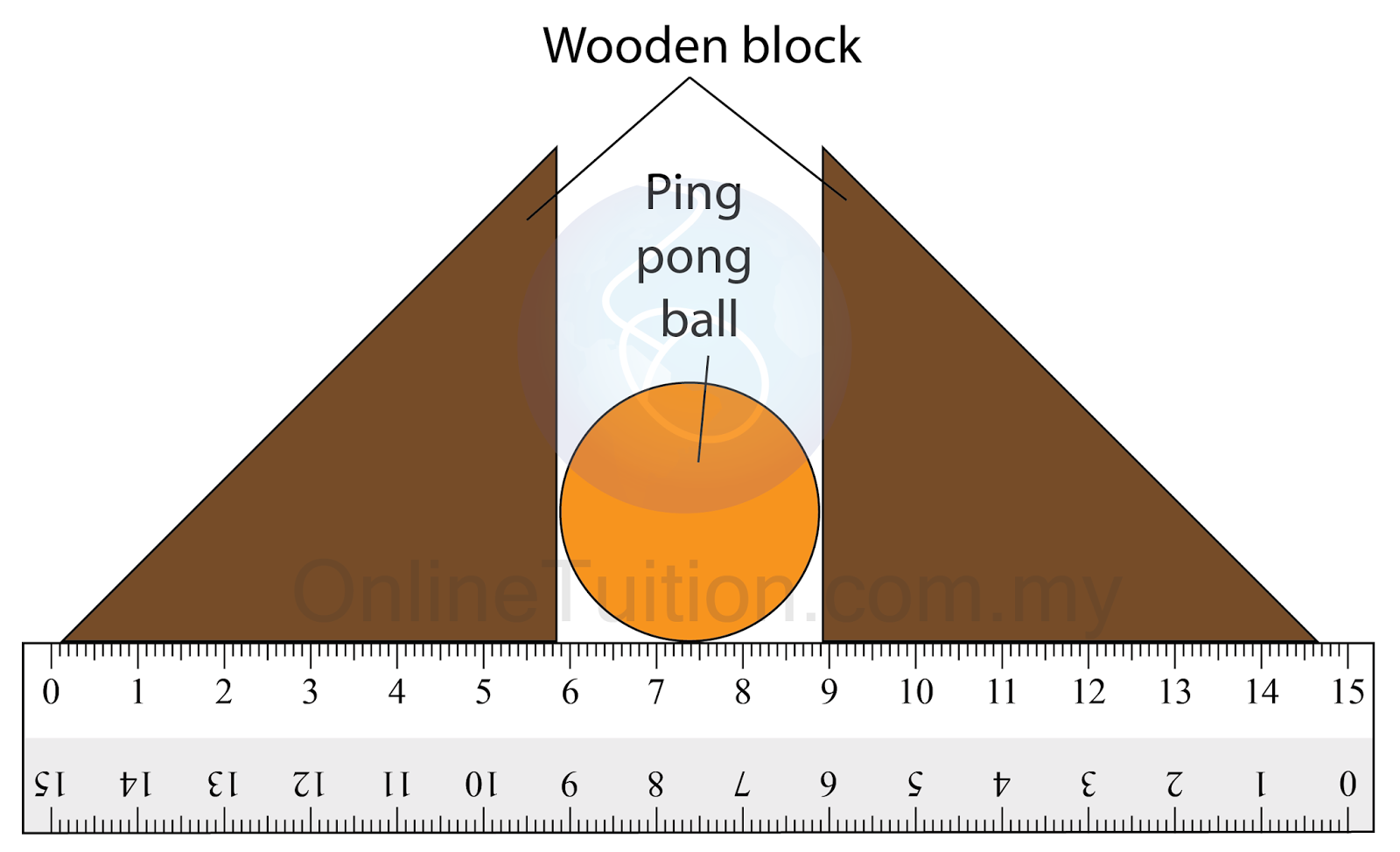 How to measure the diameter 1
