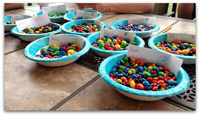Which type of M&Ms are best?