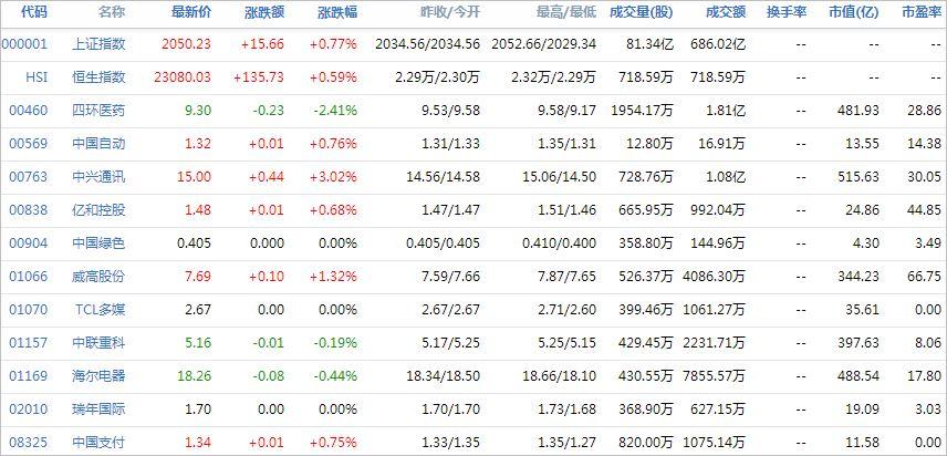 中国株コバンザメ投資ウォッチ銘柄watch20140528