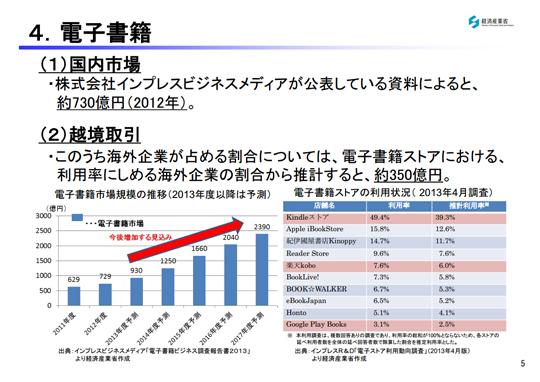 税制調査会 (国際課税DG3)国境を越えた役務提供の市場規模の試算 経済産業省資料