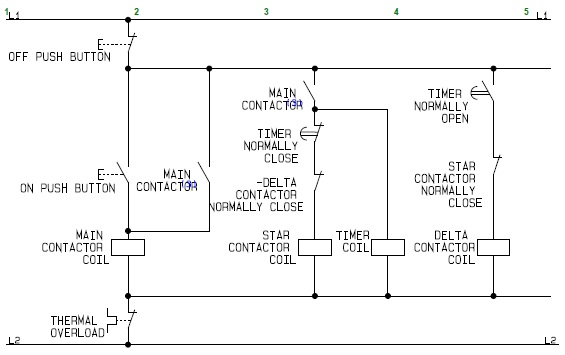 Flowchart schematic diagram for the Control Circuit of a Star Delta on
