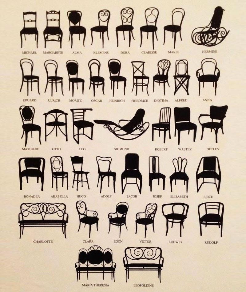 Clásicos Del Diseño Industrial: Las Sillas Thonet