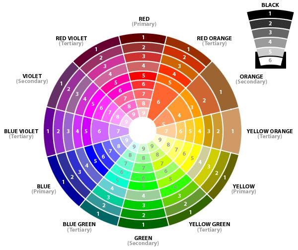 Color wheel how to match brown with pink and orange - Which color matches with pink ...