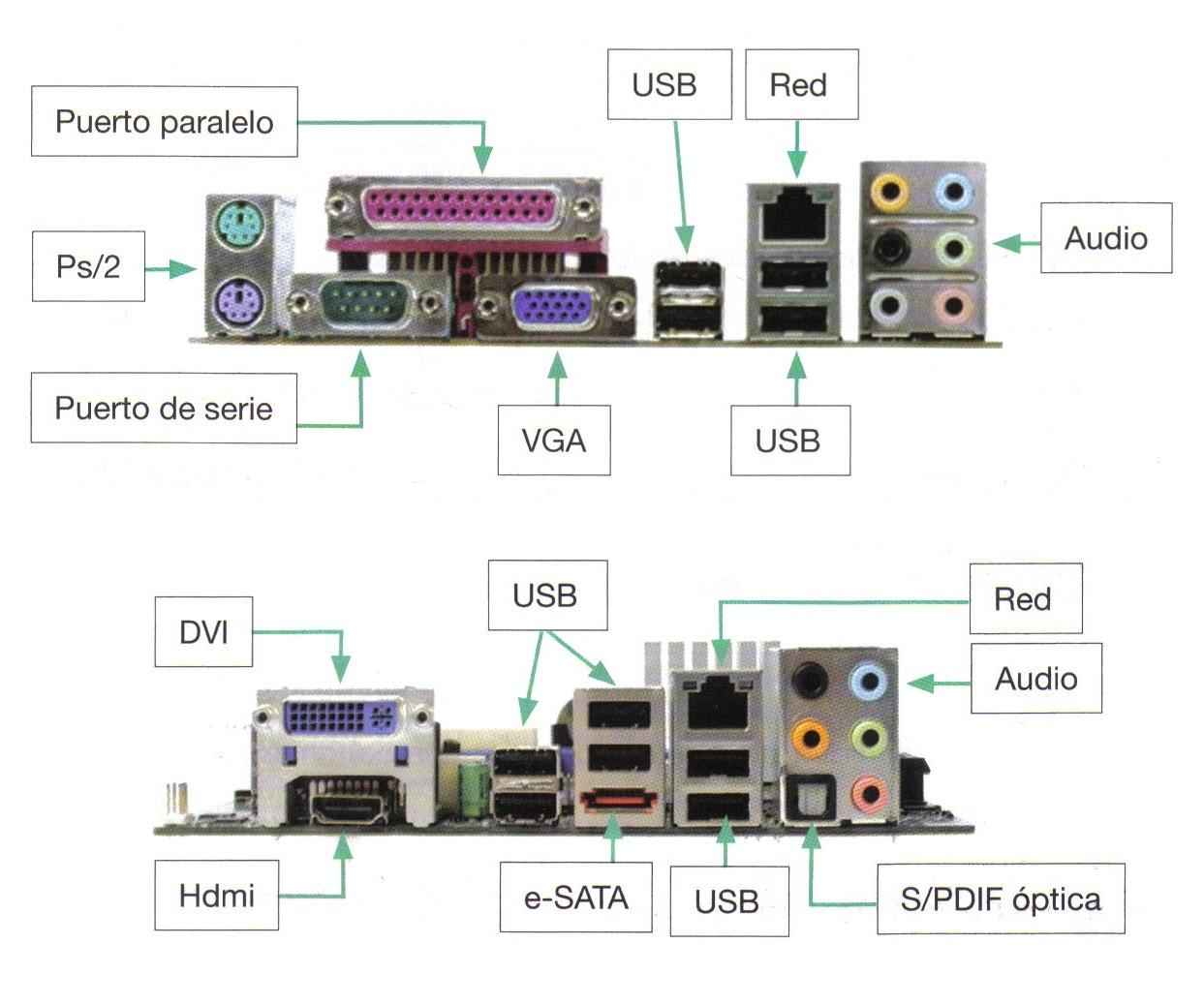 montaje y mantenimiento de ordenadores: MONTAJE DE LA PLACA BASE EN ...