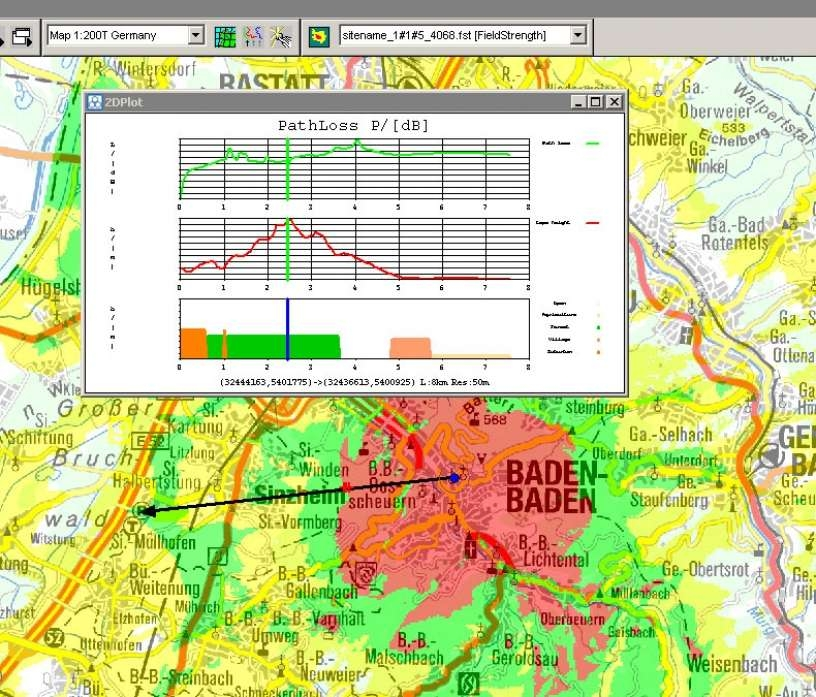 design and planning of 2g 3g and channel modelling of 4g Wimap-4g - radio network planning wimap-4g is the radio network planning software by brown-iposs it is developed particularly for planning the air interface of wireless broadband access networks, eg based on wlan or wimax standard.