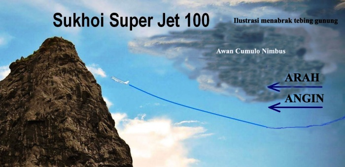 Ilustrasi insiden pesawat Superjet 100