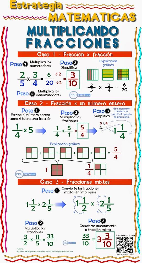 fracciones, quebrados, operaciones, multiplicacion, matematica, numeros