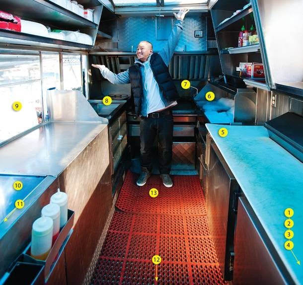 So How Do You Fit Everything Needed To Prepare Cook And Serve Burgers Inside One Truck Heres A Detailed Look Starting Near The Front On Drivers