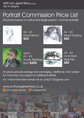 People and Animal portraits price list - Anthony Greentree, Artist