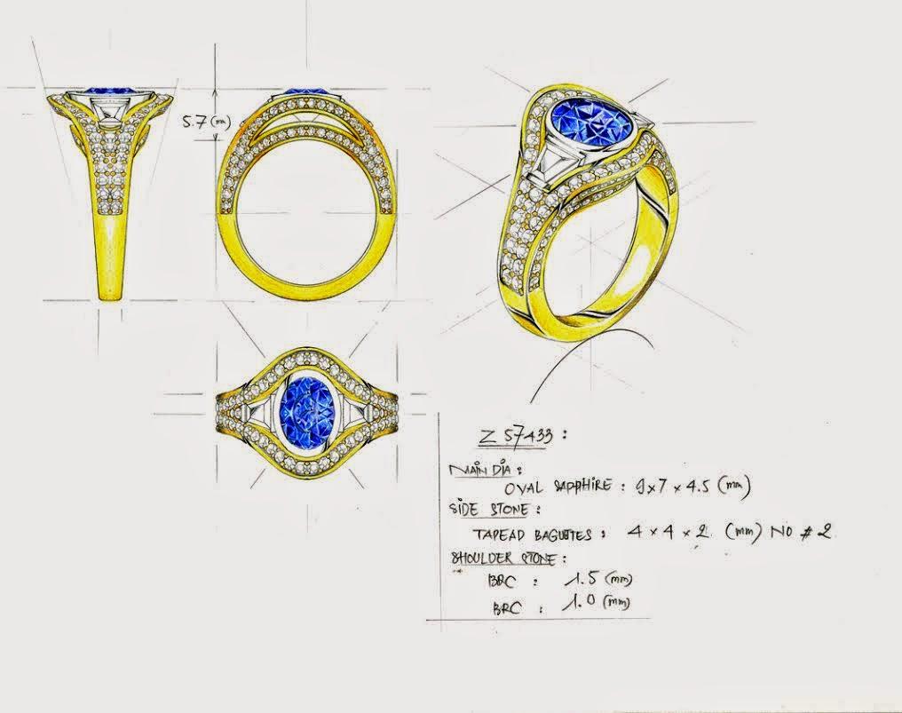 Jewellery design catalogue history | CHENNAI RHINO GOLD JEWELLERY ...