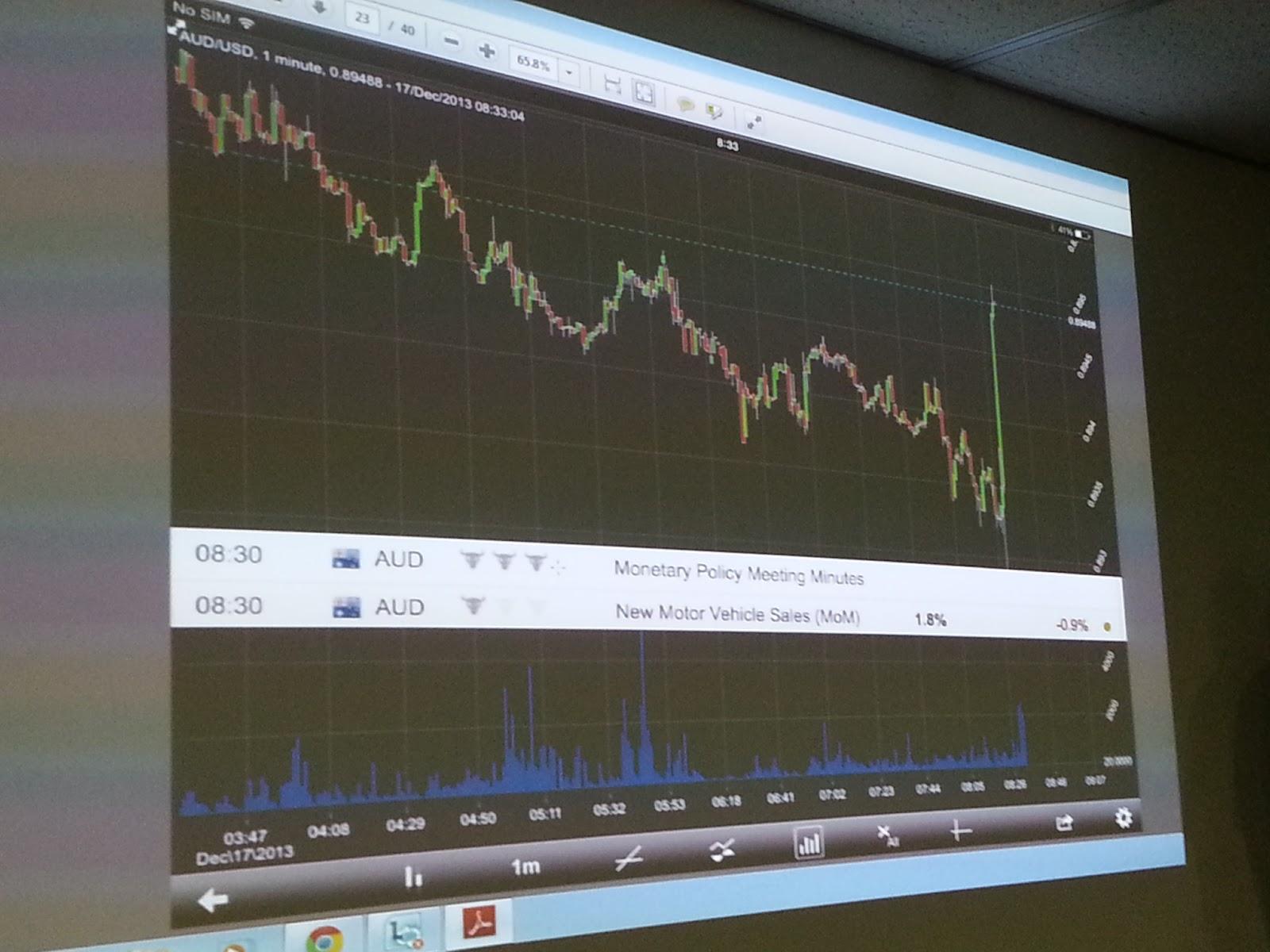 Option trading seminar in singapore