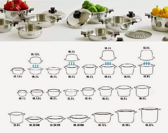 Utensilios de cocina rena ware per los utensilios de for Precios de utensilios de cocina rena ware