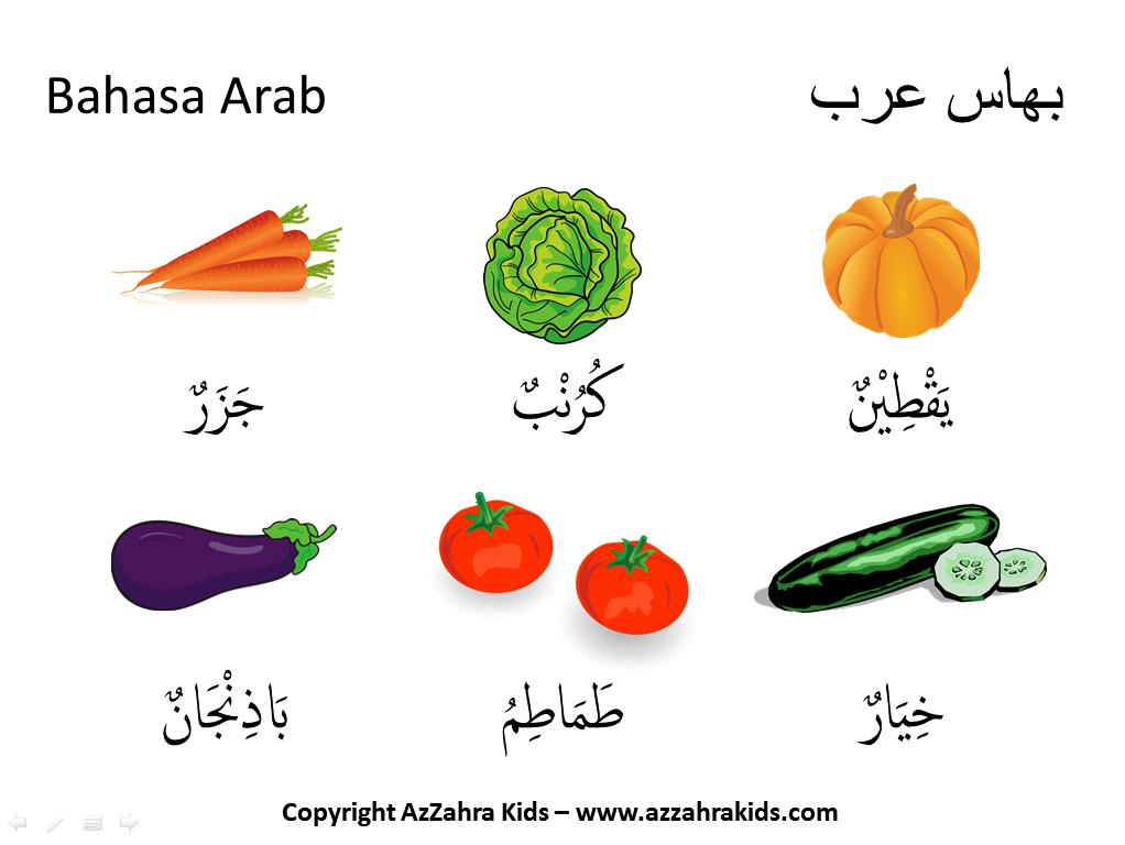 Nama Sayur Sayuran Gallery