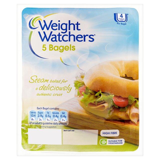 Weight Watchers Points Plus 2012